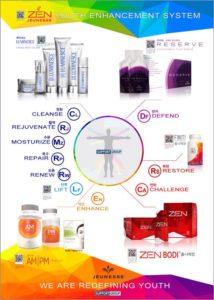 luminesce, Reserve, finiti, zen, am pm, продукты оздоровления компании jeunesse. Picture.