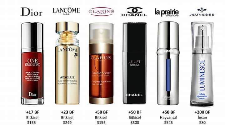 Фото - сравнение стоимости косметики мировых брендов с Jeunesse. Picture.