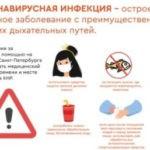 Топ-10 мер профилактики по защите от коронавируса полный обзор